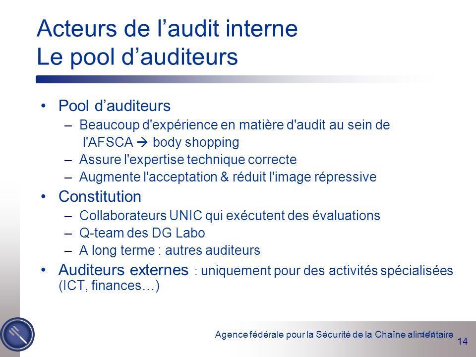 Acteurs de l'audit interne Le pool d'auditeurs