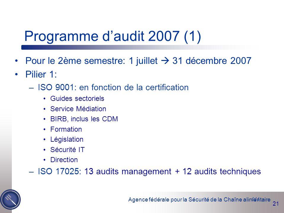 Programme d'audit 2007 (1) Pour le 2ème semestre: 1 juillet  31 décembre 2007. Pilier 1: ISO 9001: en fonction de la certification.