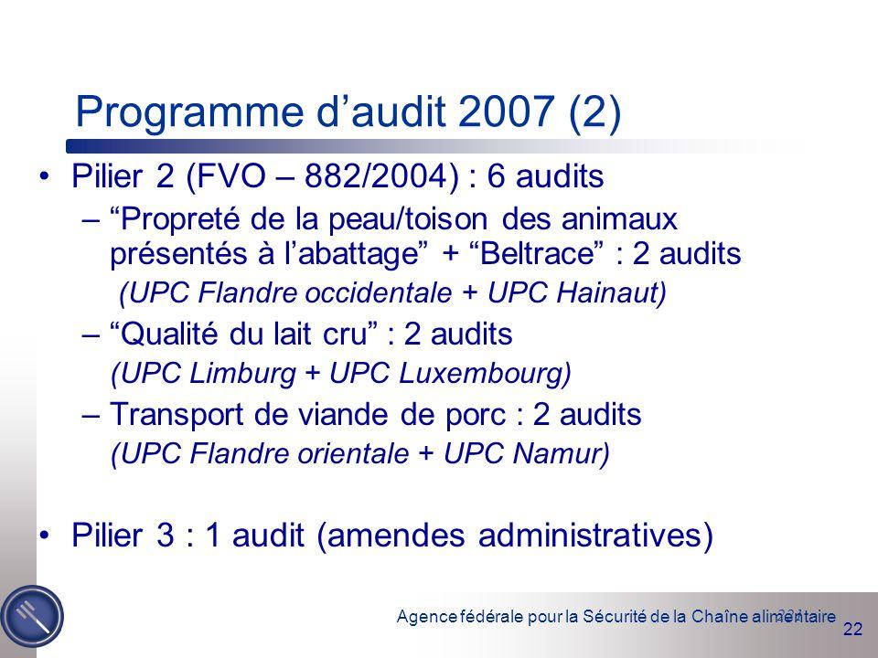 Programme d'audit 2007 (2) Pilier 2 (FVO – 882/2004) : 6 audits
