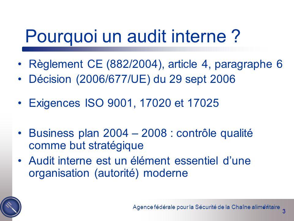 Pourquoi un audit interne