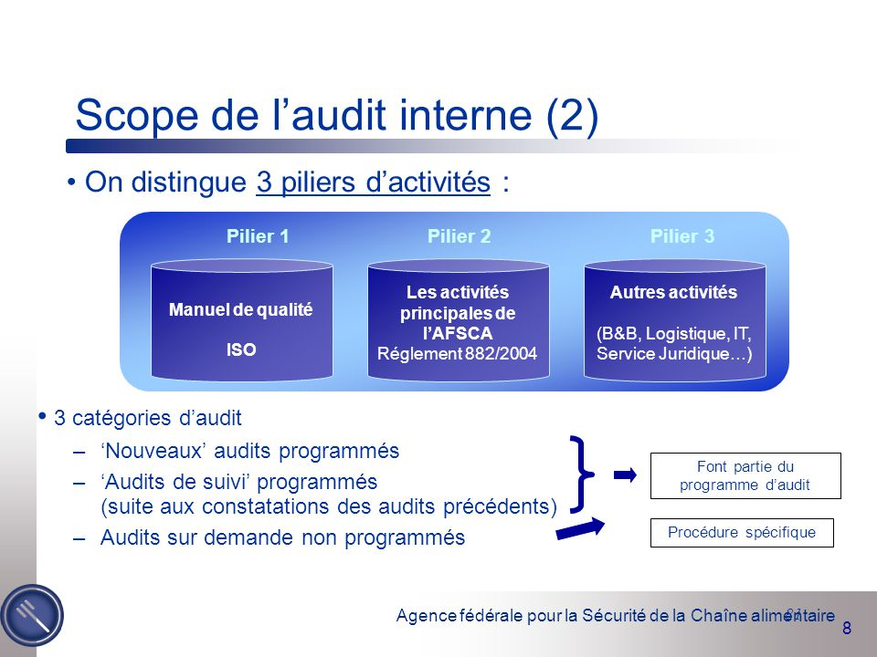 Scope de l'audit interne (2)