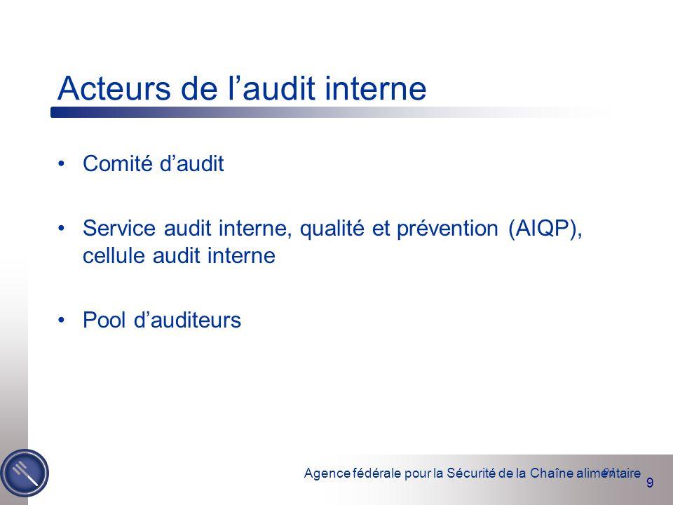 Acteurs de l'audit interne