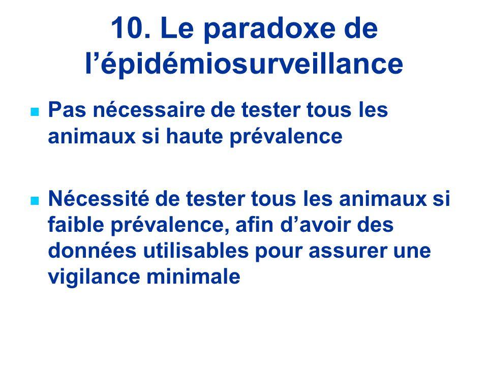 10. Le paradoxe de l'épidémiosurveillance