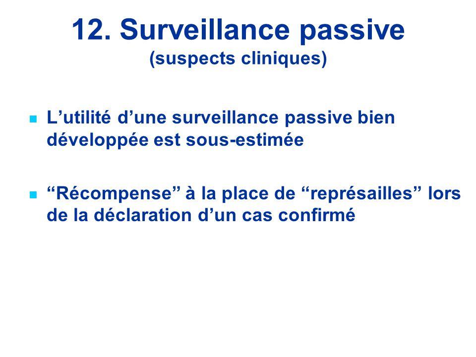 12. Surveillance passive (suspects cliniques)