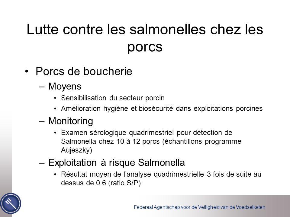 Lutte contre les salmonelles chez les porcs
