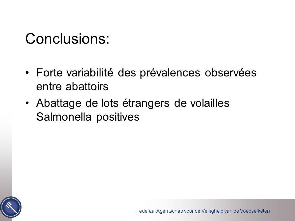 Conclusions: Forte variabilité des prévalences observées entre abattoirs.