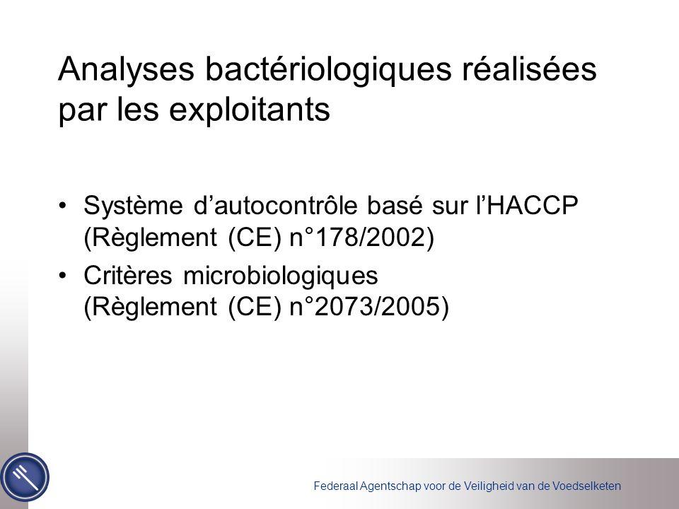 Analyses bactériologiques réalisées par les exploitants