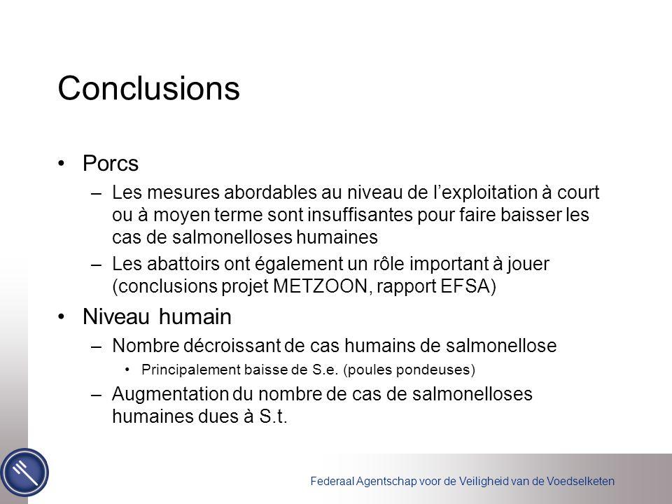 Conclusions Porcs Niveau humain