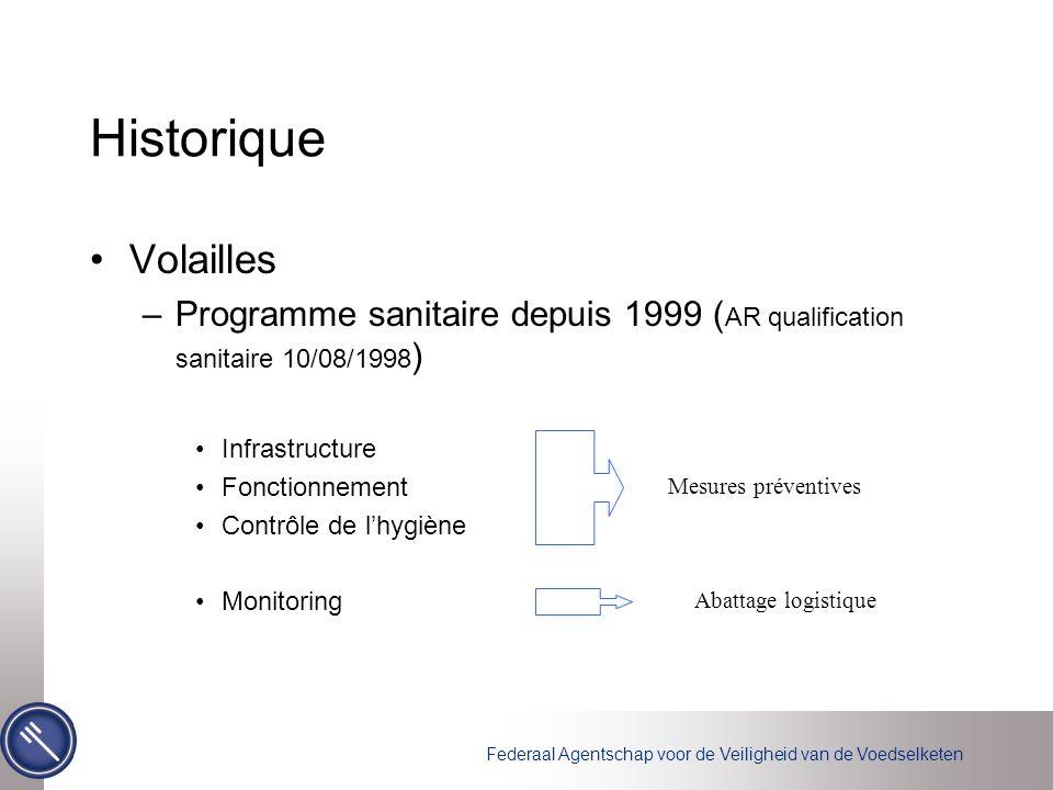 Historique Volailles. Programme sanitaire depuis 1999 (AR qualification sanitaire 10/08/1998) Infrastructure.