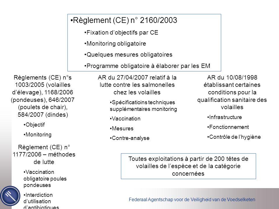 Règlement (CE) n° 1177/2006 – méthodes de lutte