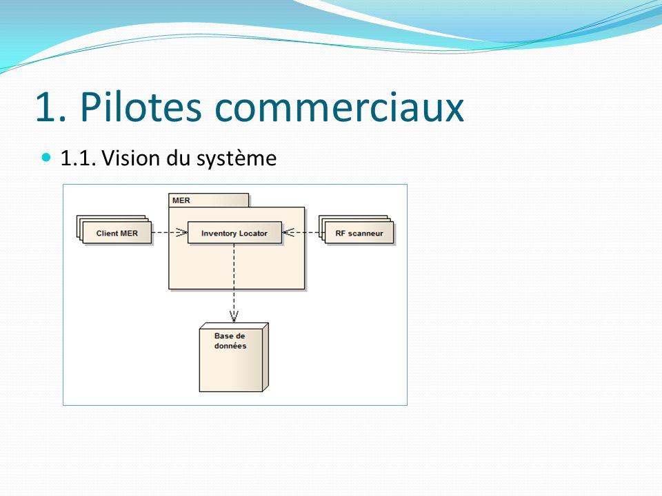 1. Pilotes commerciaux 1.1. Vision du système