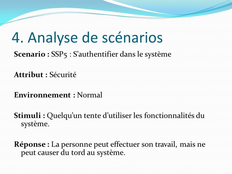 4. Analyse de scénarios