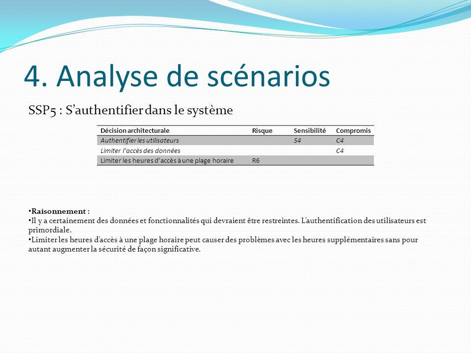4. Analyse de scénarios SSP5 : S'authentifier dans le système