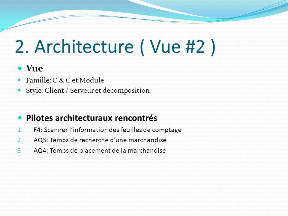 2. Architecture ( Vue #2 ) Vue Pilotes architecturaux rencontrés