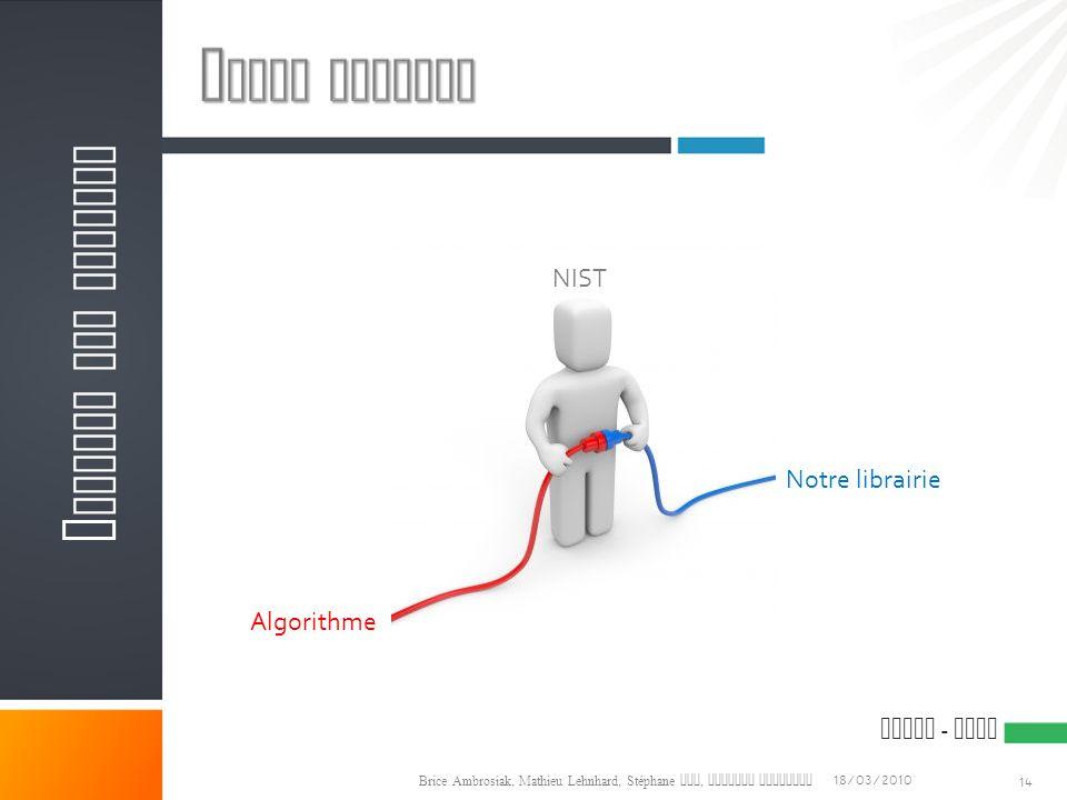 Notre mission Analyse des besoins NIST Notre librairie Algorithme S