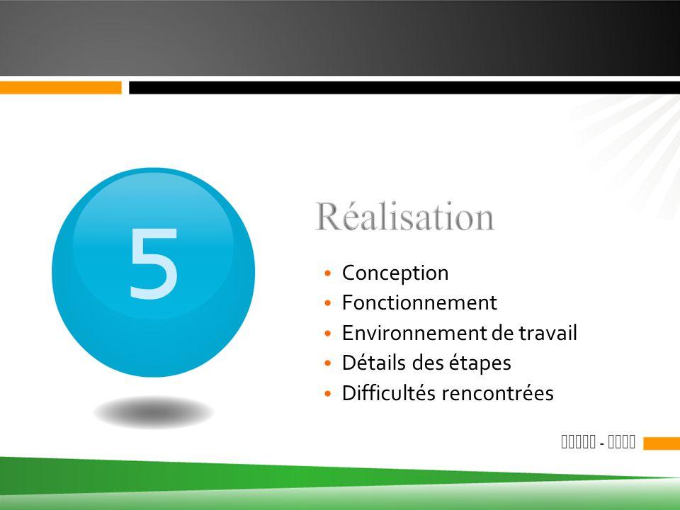 5 Réalisation Conception Fonctionnement Environnement de travail