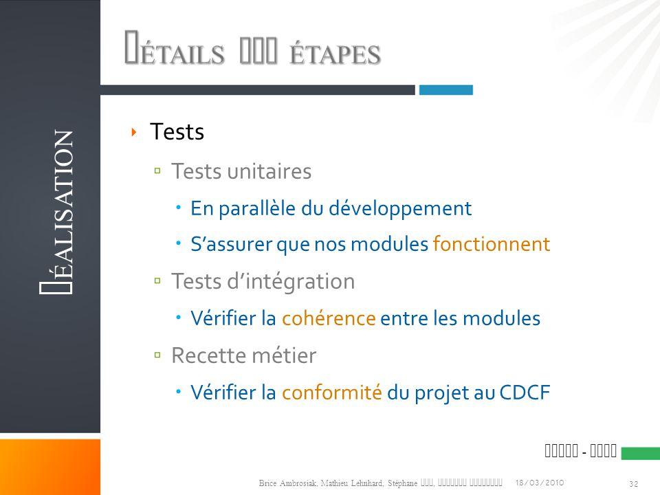 Détails des étapes Réalisation Tests Tests unitaires