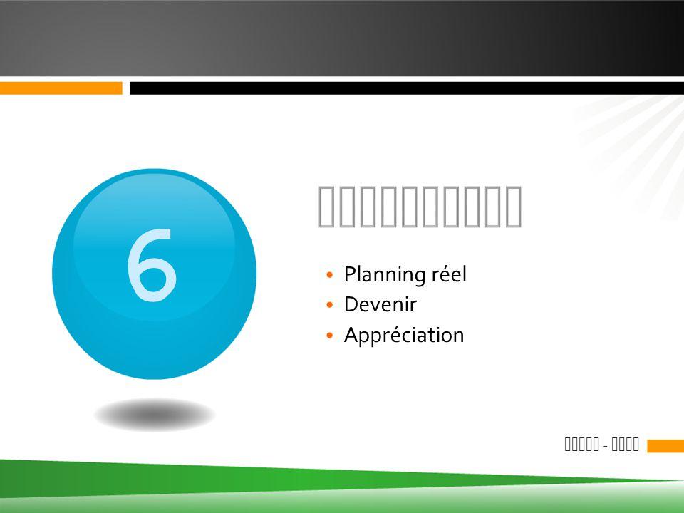 Conclusion 6 Planning réel Devenir Appréciation S