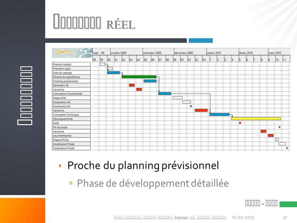 Planning réel Conclusion ` Proche du planning prévisionnel