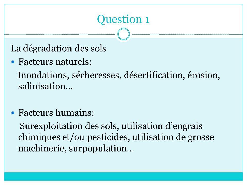 Question 1 La dégradation des sols Facteurs naturels: