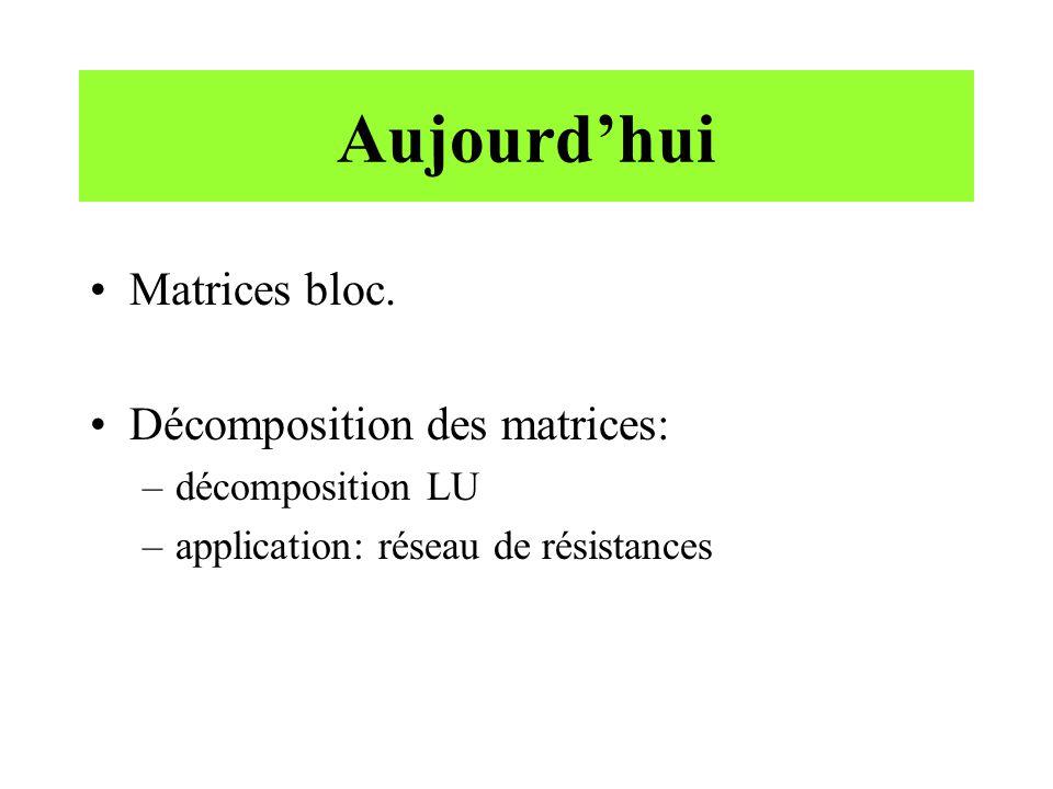 Aujourd'hui Matrices bloc. Décomposition des matrices: