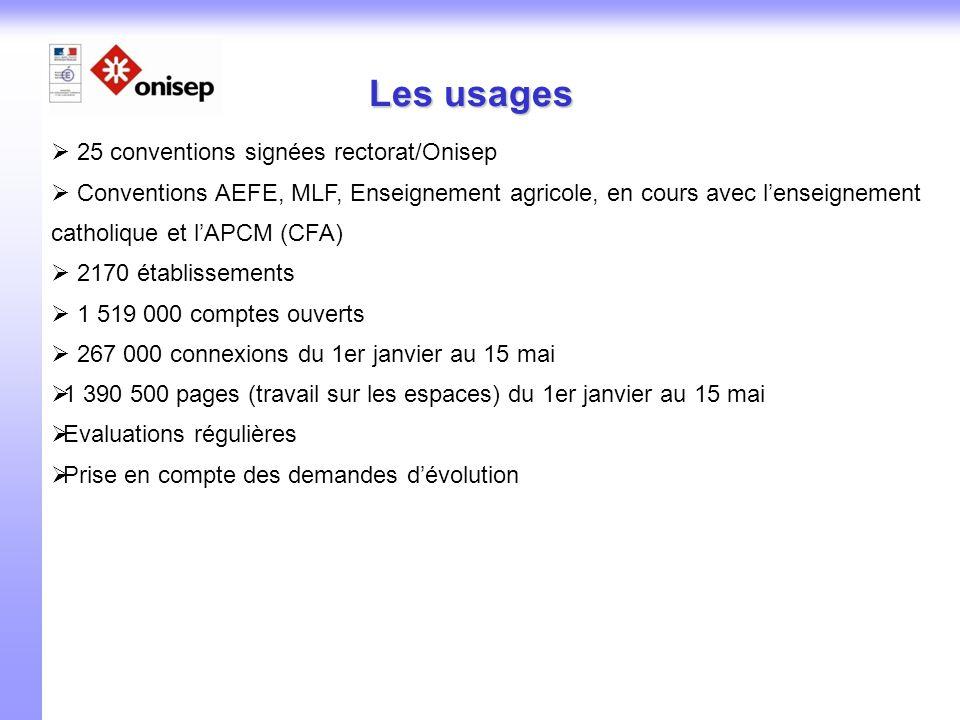 Les usages  25 conventions signées rectorat/Onisep