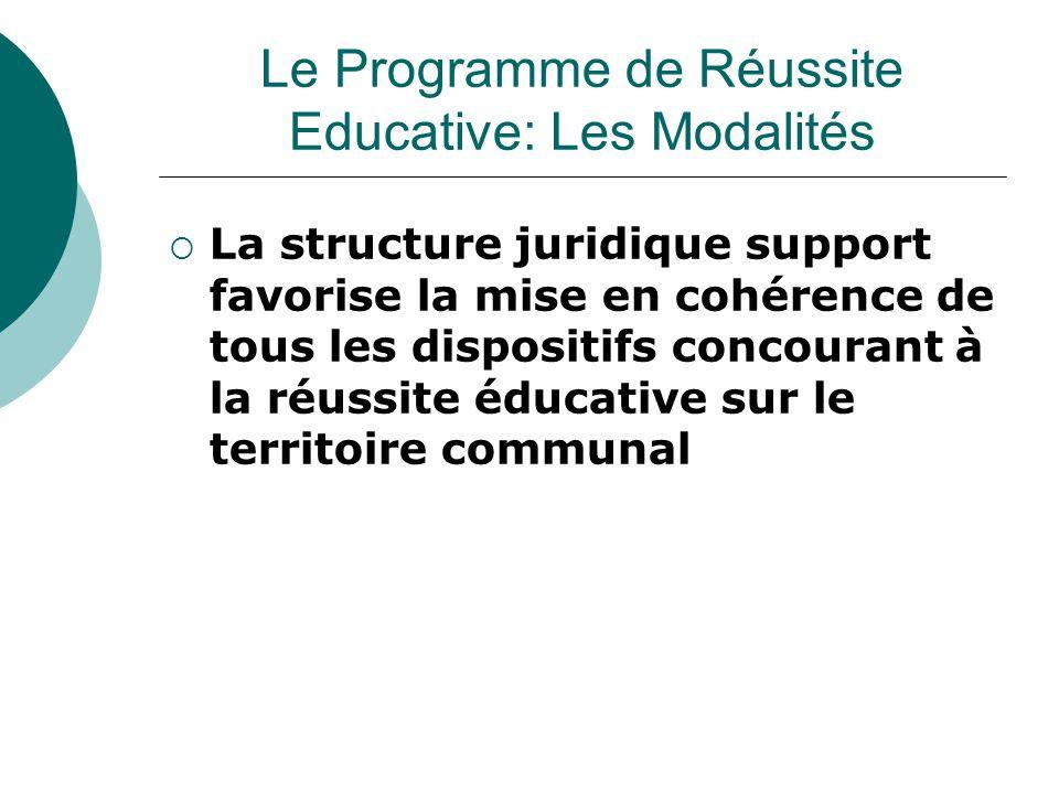 Le Programme de Réussite Educative: Les Modalités