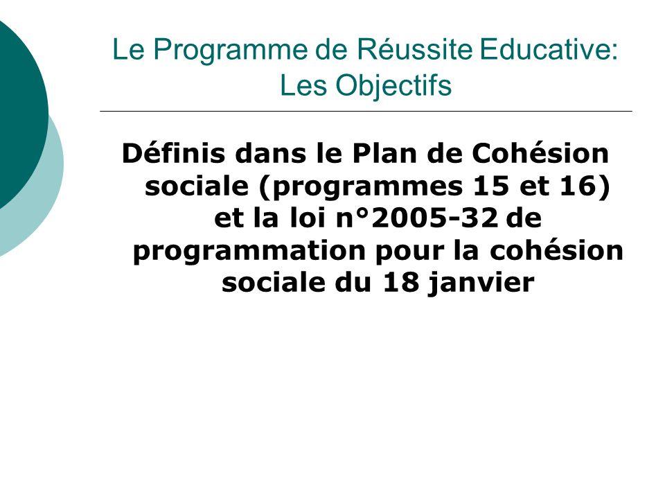Le Programme de Réussite Educative: Les Objectifs