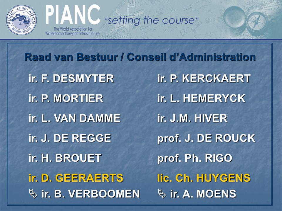 Raad van Bestuur / Conseil d'Administration