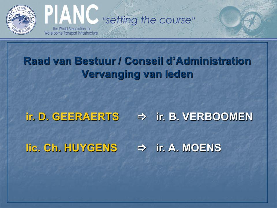 Raad van Bestuur / Conseil d'Administration Vervanging van leden