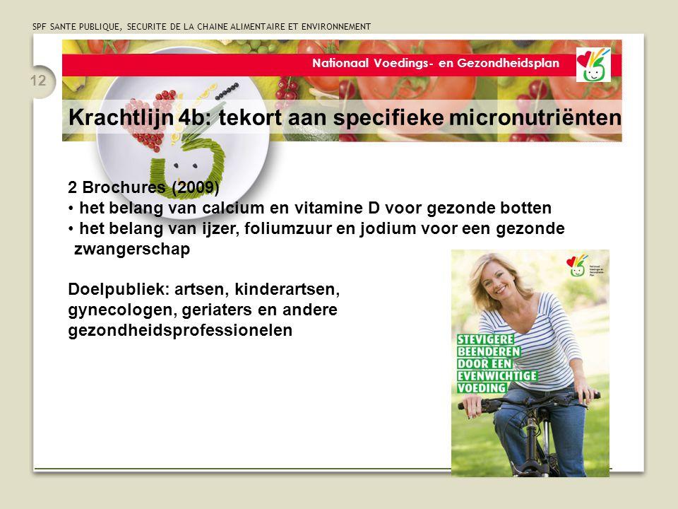 Krachtlijn 4b: tekort aan specifieke micronutriënten