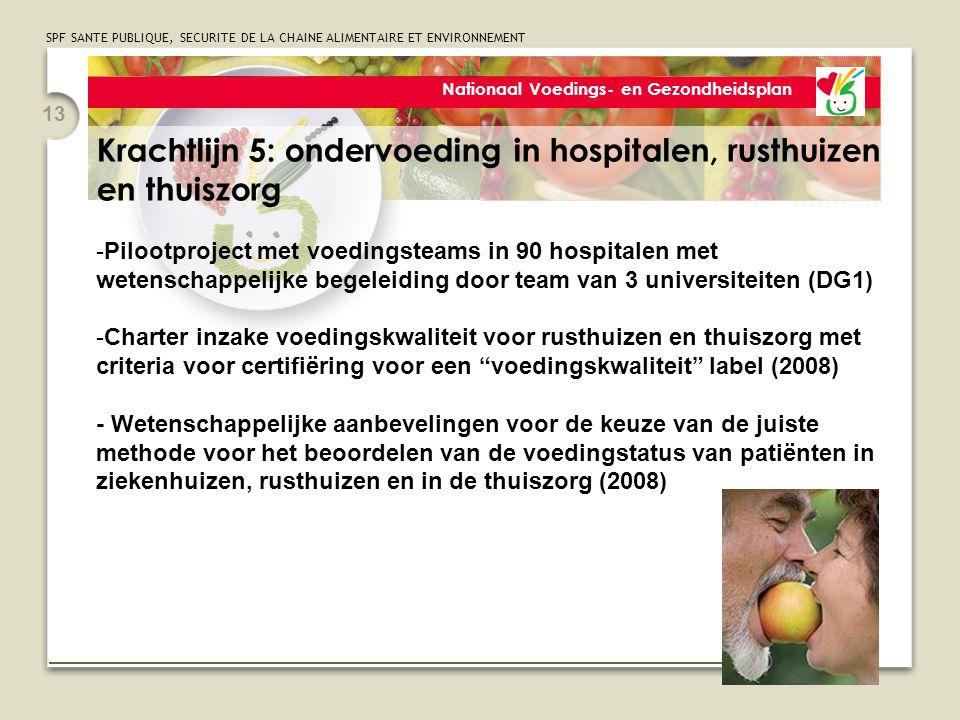 Krachtlijn 5: ondervoeding in hospitalen, rusthuizen en thuiszorg