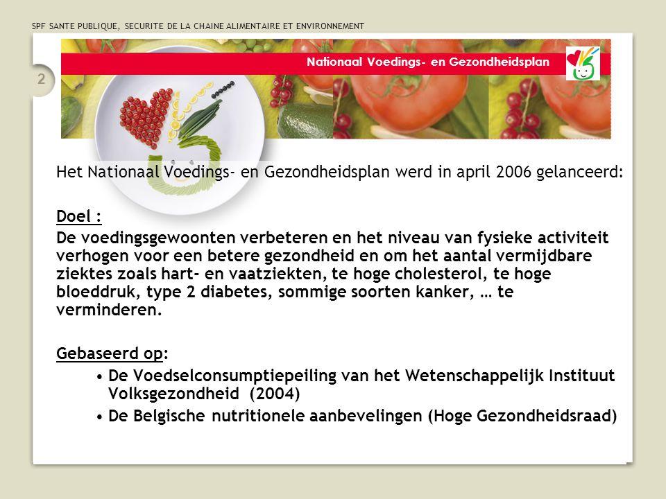 De Belgische nutritionele aanbevelingen (Hoge Gezondheidsraad)