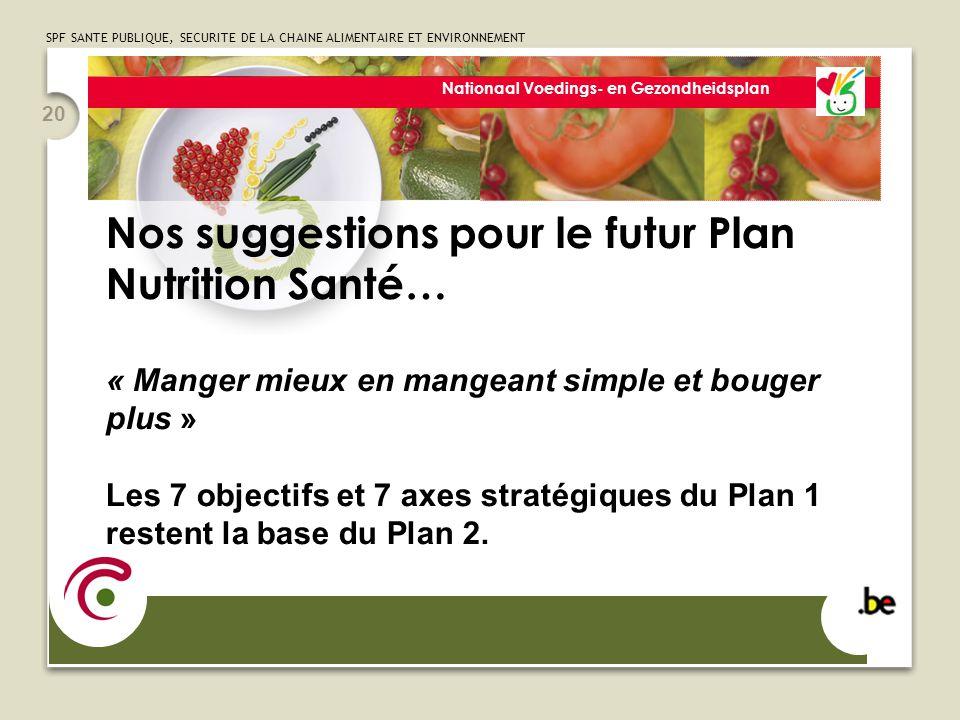 Nos suggestions pour le futur Plan Nutrition Santé…