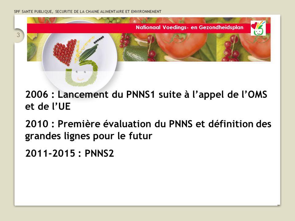 2006 : Lancement du PNNS1 suite à l'appel de l'OMS et de l'UE