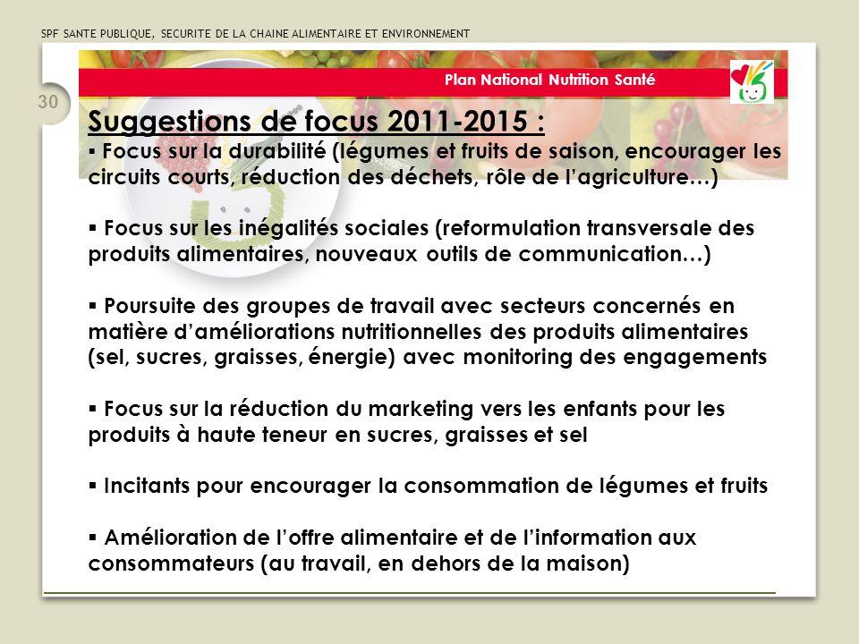 Suggestions de focus 2011-2015 :
