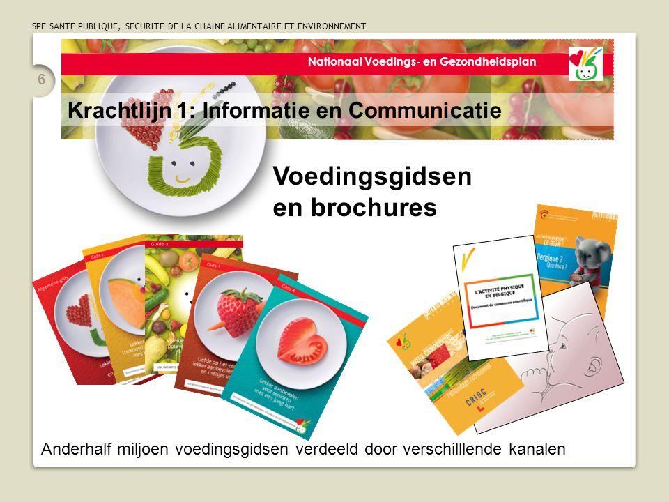 Voedingsgidsen en brochures