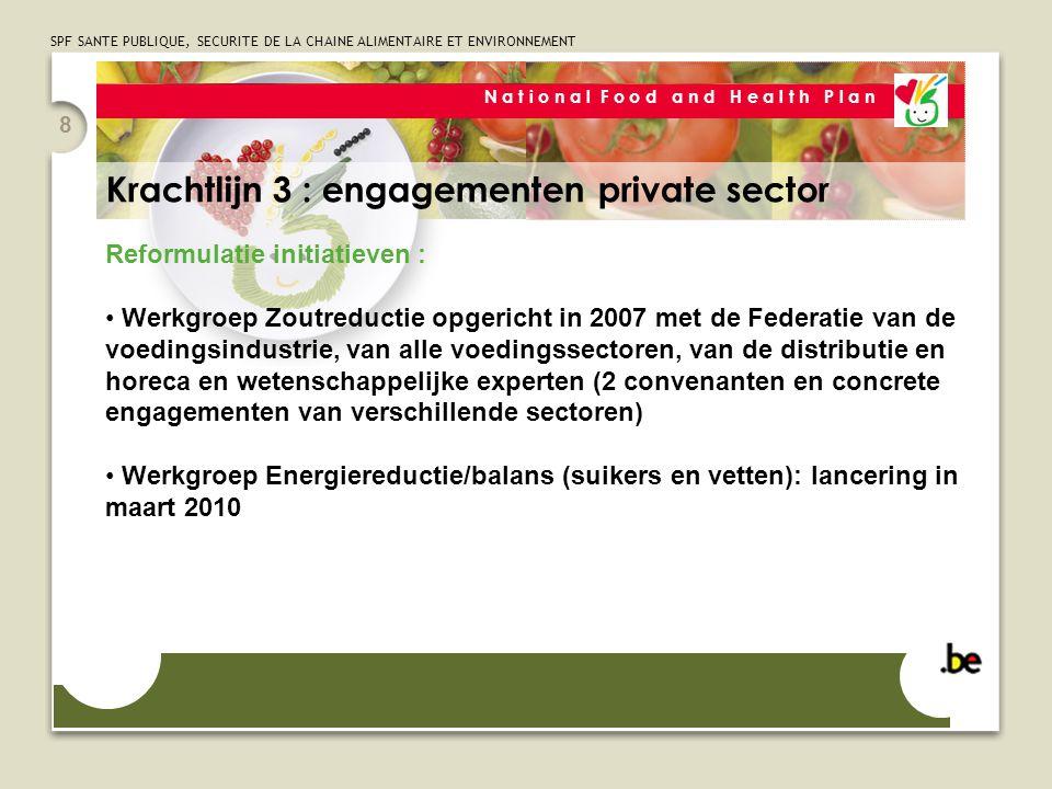 Krachtlijn 3 : engagementen private sector