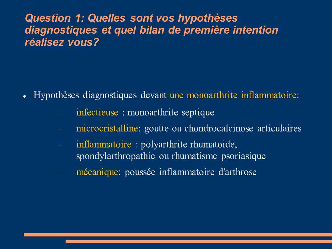 Question 1: Quelles sont vos hypothèses diagnostiques et quel bilan de première intention réalisez vous