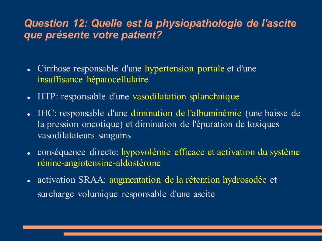 Question 12: Quelle est la physiopathologie de l ascite que présente votre patient