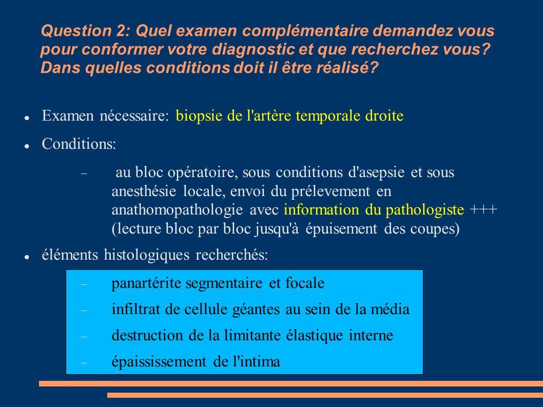 Question 2: Quel examen complémentaire demandez vous pour conformer votre diagnostic et que recherchez vous Dans quelles conditions doit il être réalisé