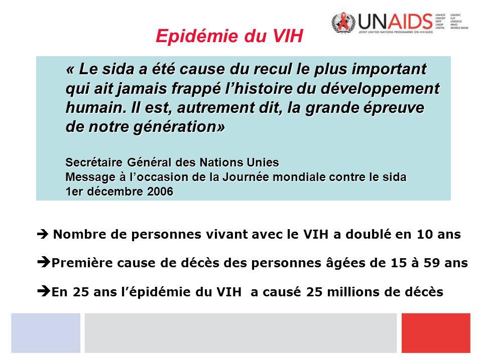 Epidémie du VIH