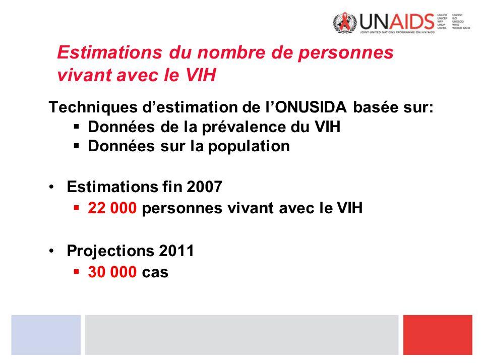 Estimations du nombre de personnes vivant avec le VIH