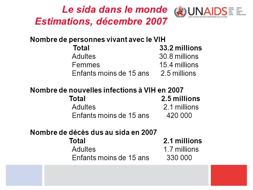 Le sida dans le monde Estimations, décembre 2007