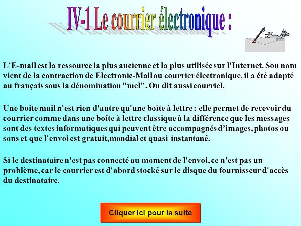 IV-1 Le courrier électronique : Cliquer ici pour la suite