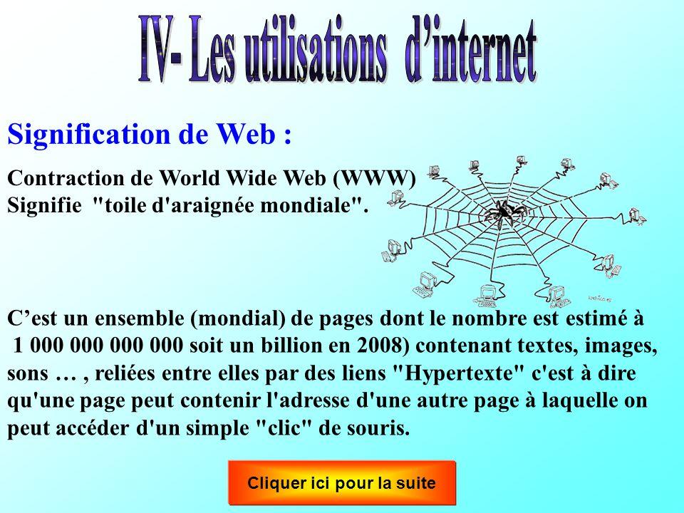 IV- Les utilisations d'internet Cliquer ici pour la suite