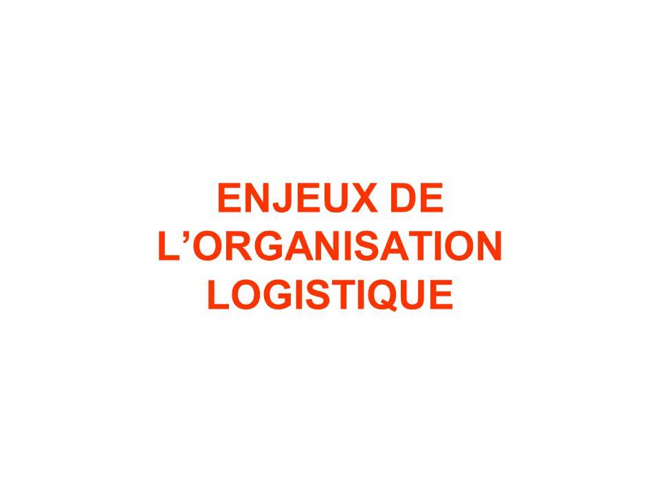 ENJEUX DE L'ORGANISATION LOGISTIQUE