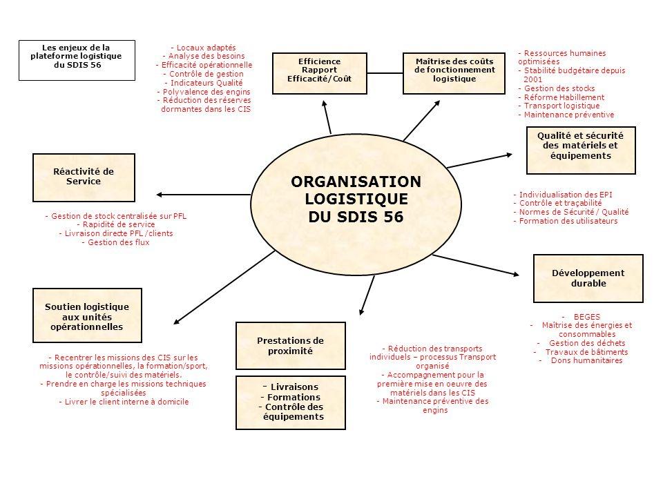 ORGANISATION LOGISTIQUE DU SDIS 56