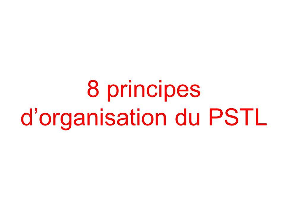8 principes d'organisation du PSTL