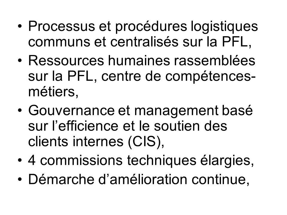 Processus et procédures logistiques communs et centralisés sur la PFL,